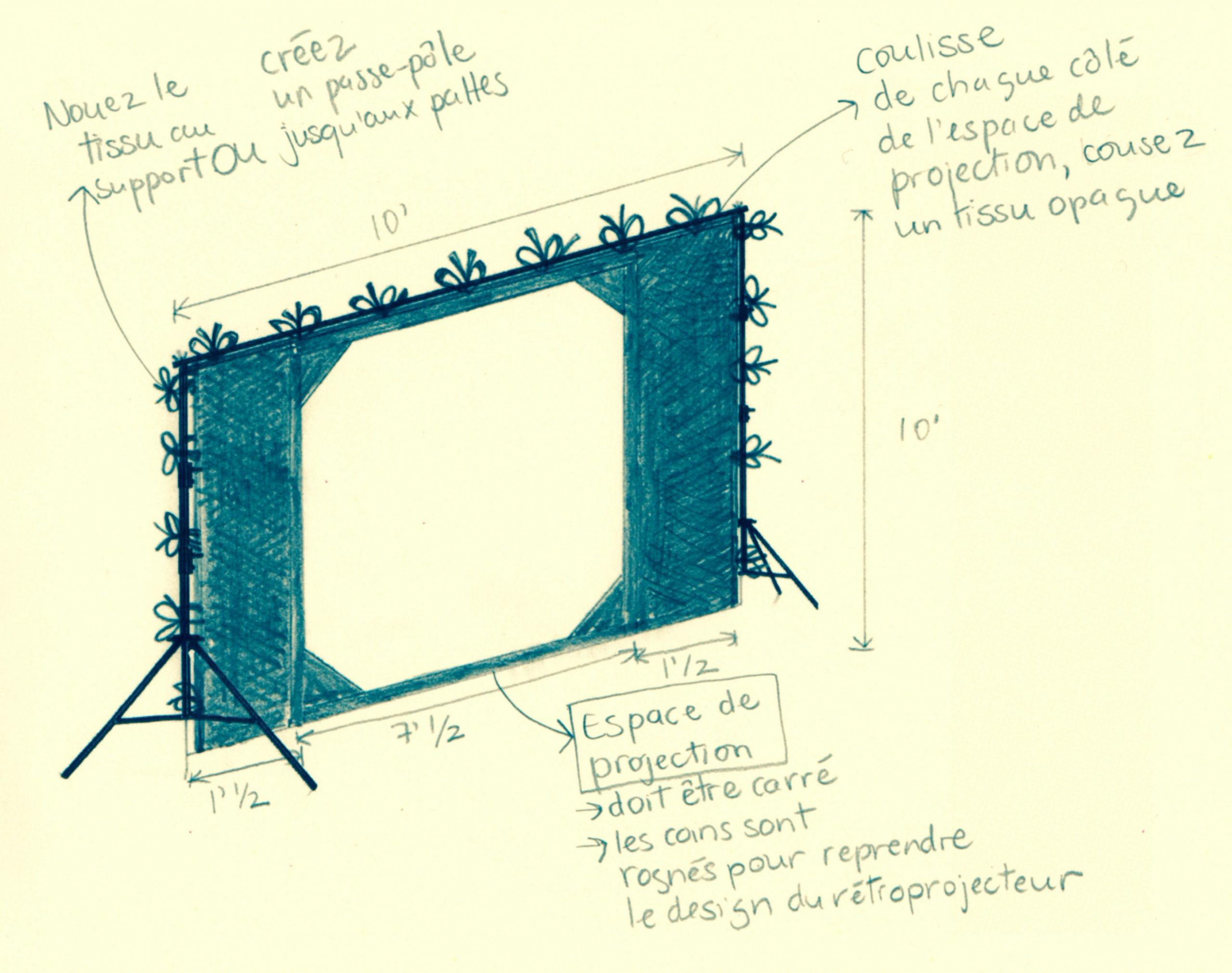 Système avec supports pour toile de photographes